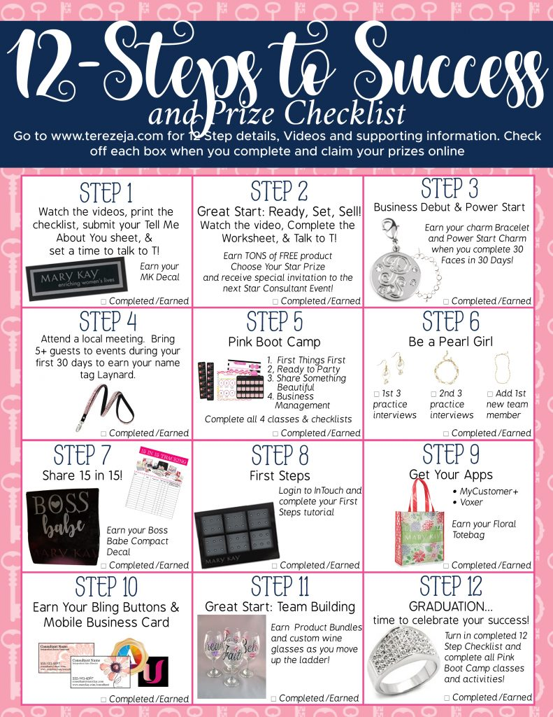 12 Steps to Sucess